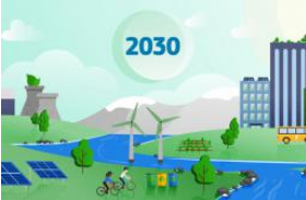 The European Green Deal: Public consultation for the EU climate ambition for 2030